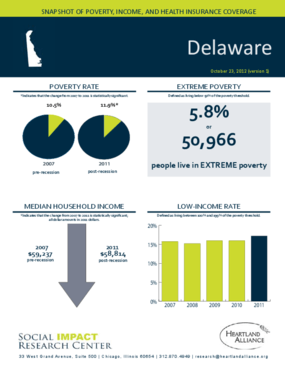Delaware: Snapshot of Poverty, Income, and Health Insurance Coverage - 2011