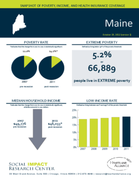 Maine: Snapshot of Poverty, Income, and Health Insurance Coverage - 2011