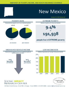 New Mexico: Snapshot of Poverty, Income, and Health Insurance Coverage - 2011