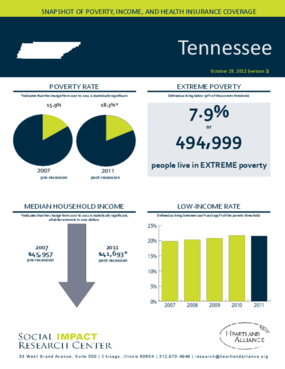 Tennessee: Snapshot of Poverty, Income, and Health Insurance Coverage - 2011