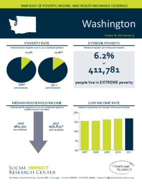 Washington: Snapshot of Poverty, Income, and Health Insurance Coverage - 2011