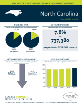North Carolina: Snapshot of Poverty, Income, and Health Insurance Coverage - 2011