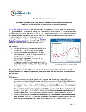 March U.S. Unemployment Report
