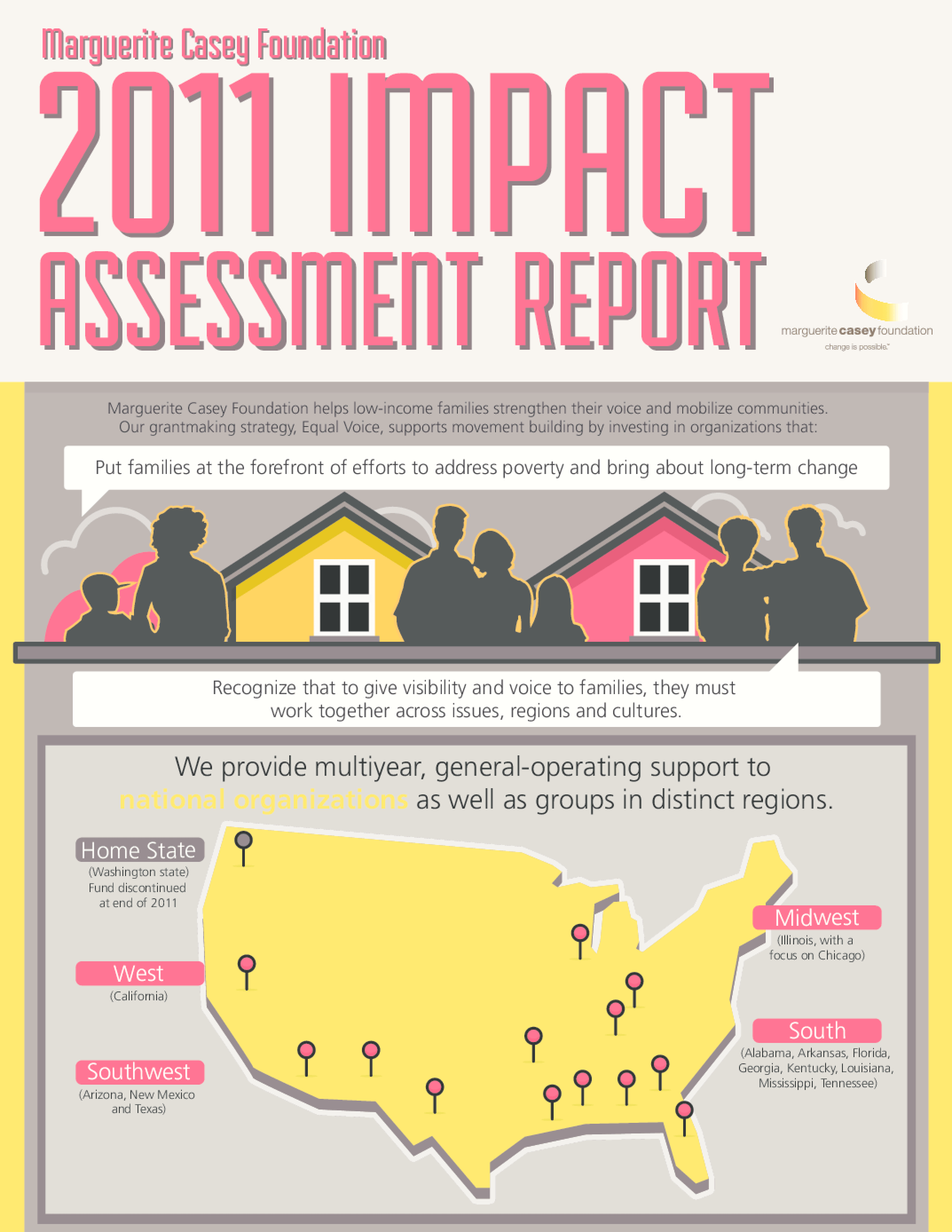 Marguerite Casey Foundation 2011 Impact Assessment Report