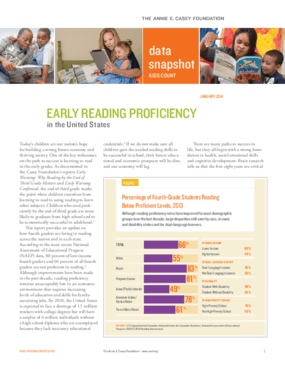 Early Reading Proficiency in the United States