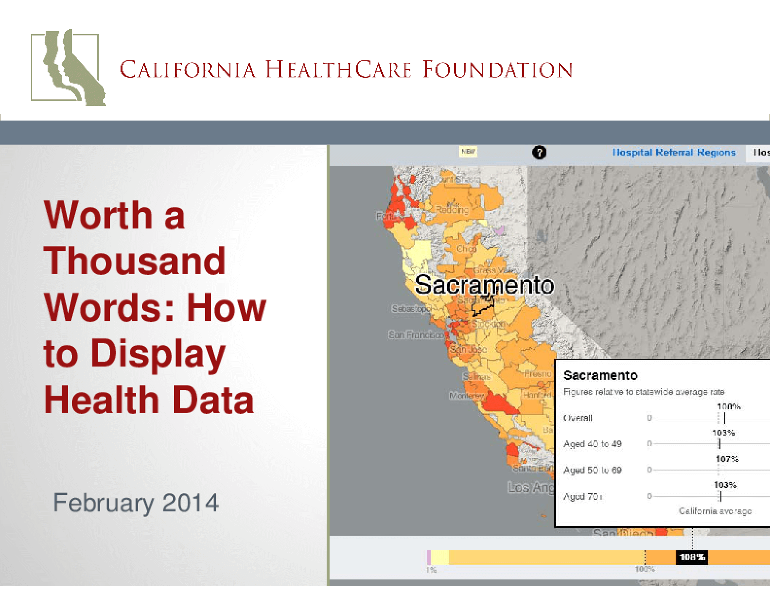 Worth a Thousand Words: How to Display Health Data