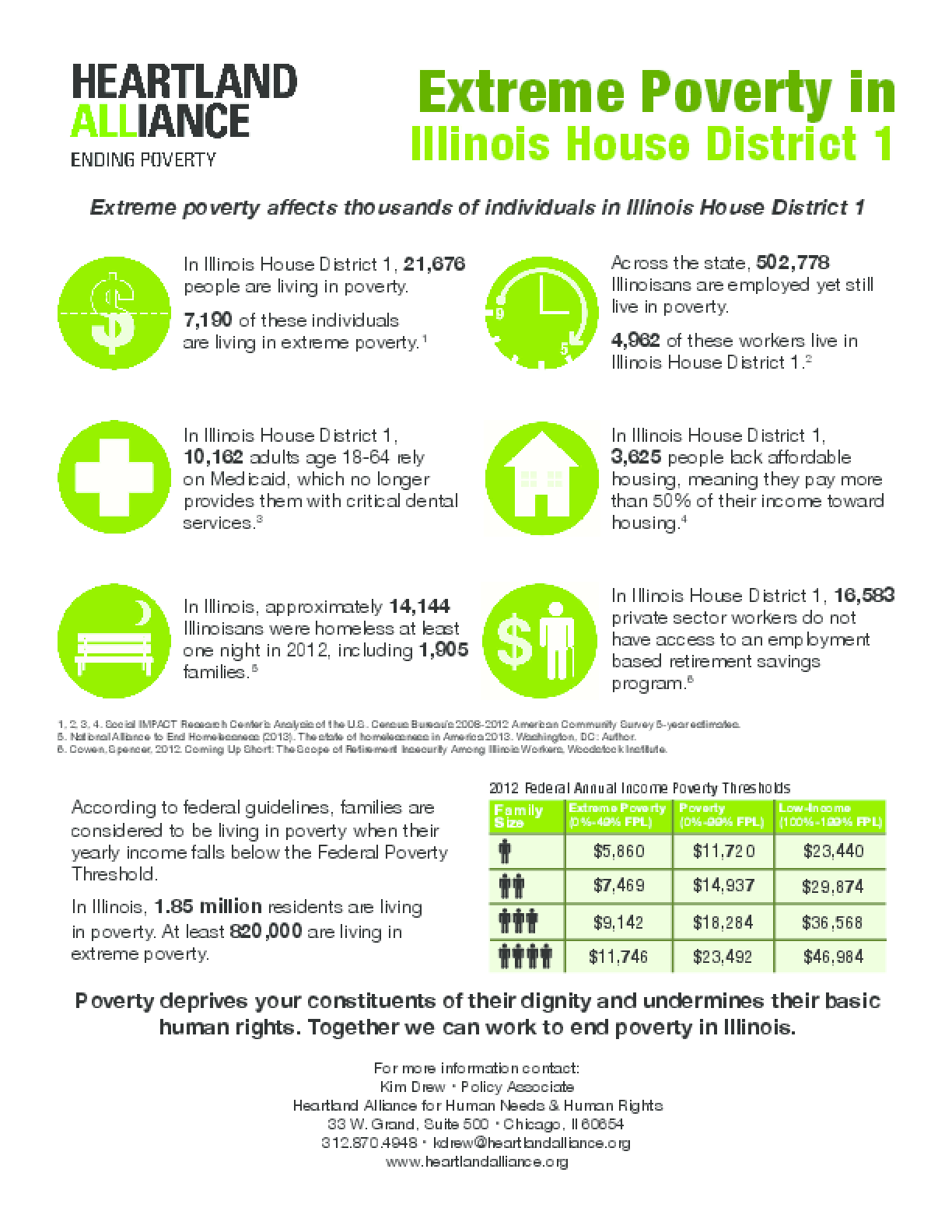 Poverty Fact Sheets for Illinois House Districts