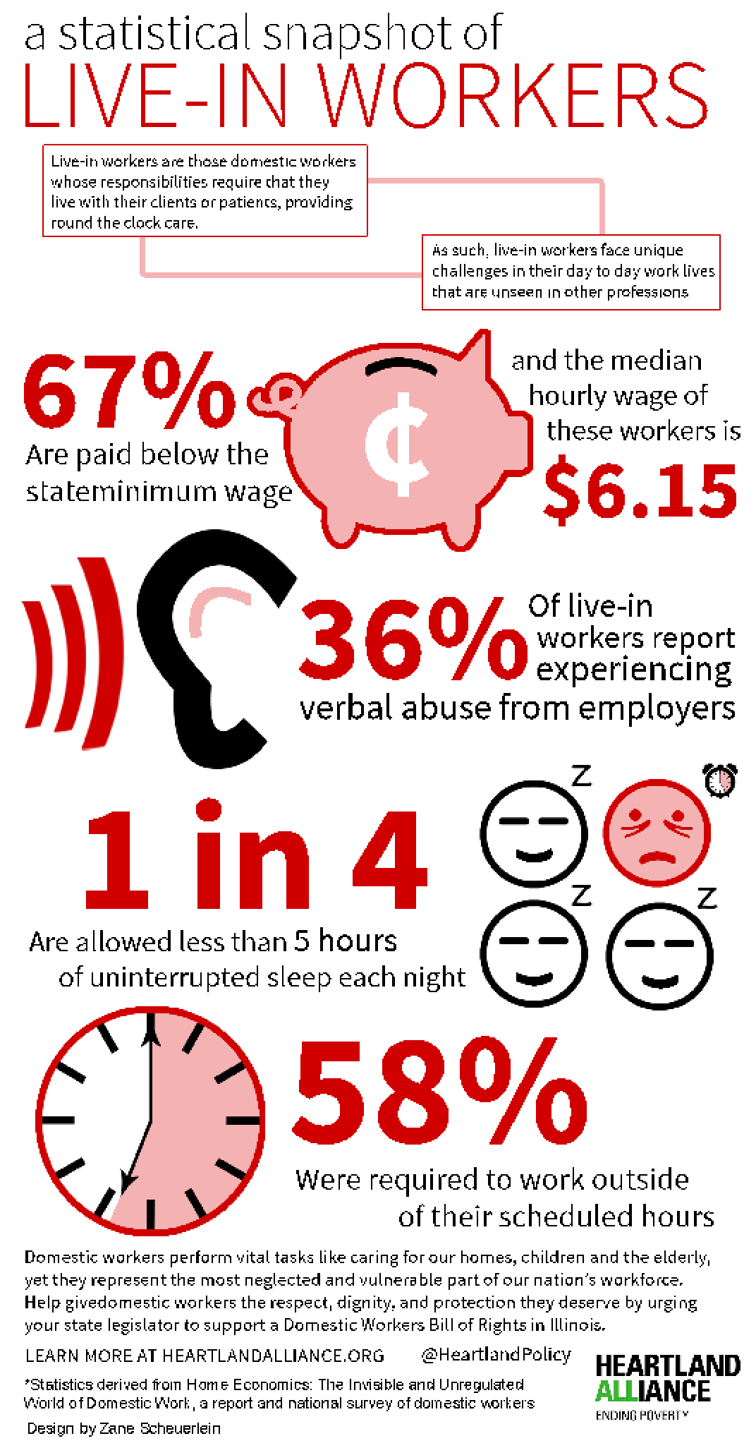 Infographic: A Statistical Snapshot of Live-In Workers