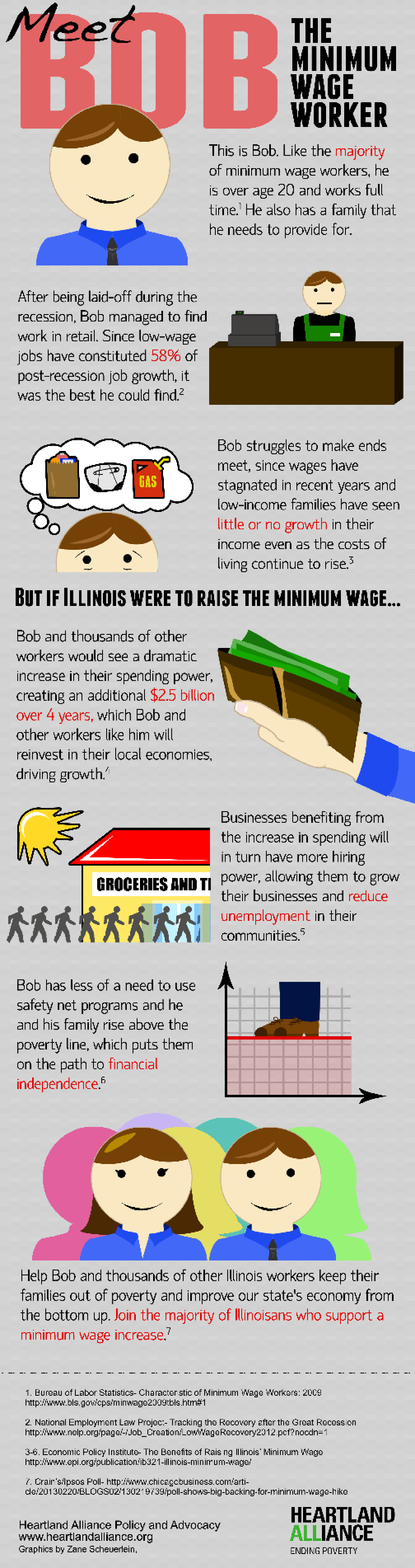 Infographic: Meet Bob, the Minimum Wage Worker