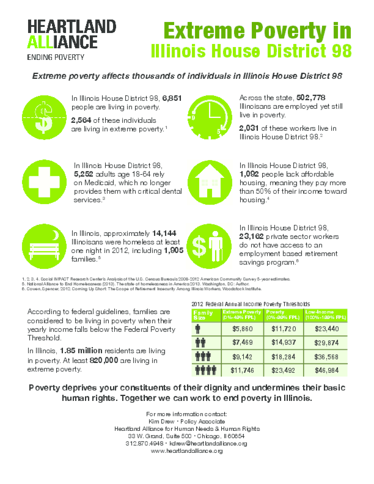 Poverty Fact Sheets for Illinois House District 98