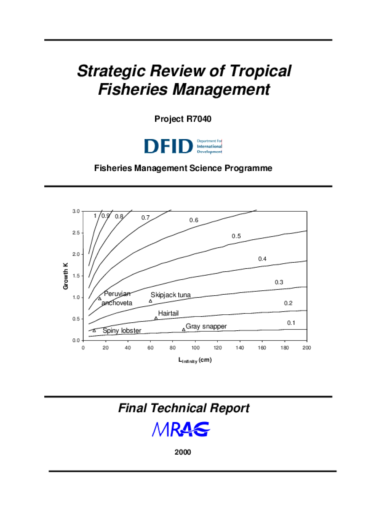 Strategic Review of Tropical Fisheries Management