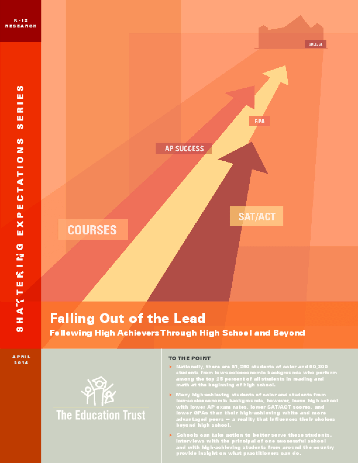 Falling Out of the Lead: Following High Achievers Through High School and Beyond