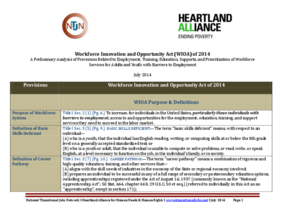 Workforce Innovation and Opportunity Act (WIOA) of 2014: A Preliminary Analysis