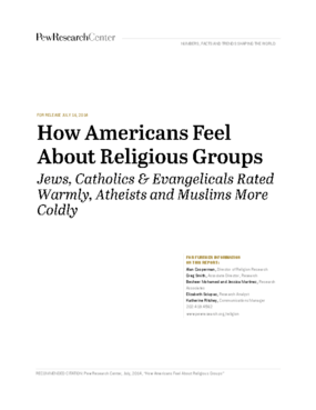 How Americans Feel About Religious Groups