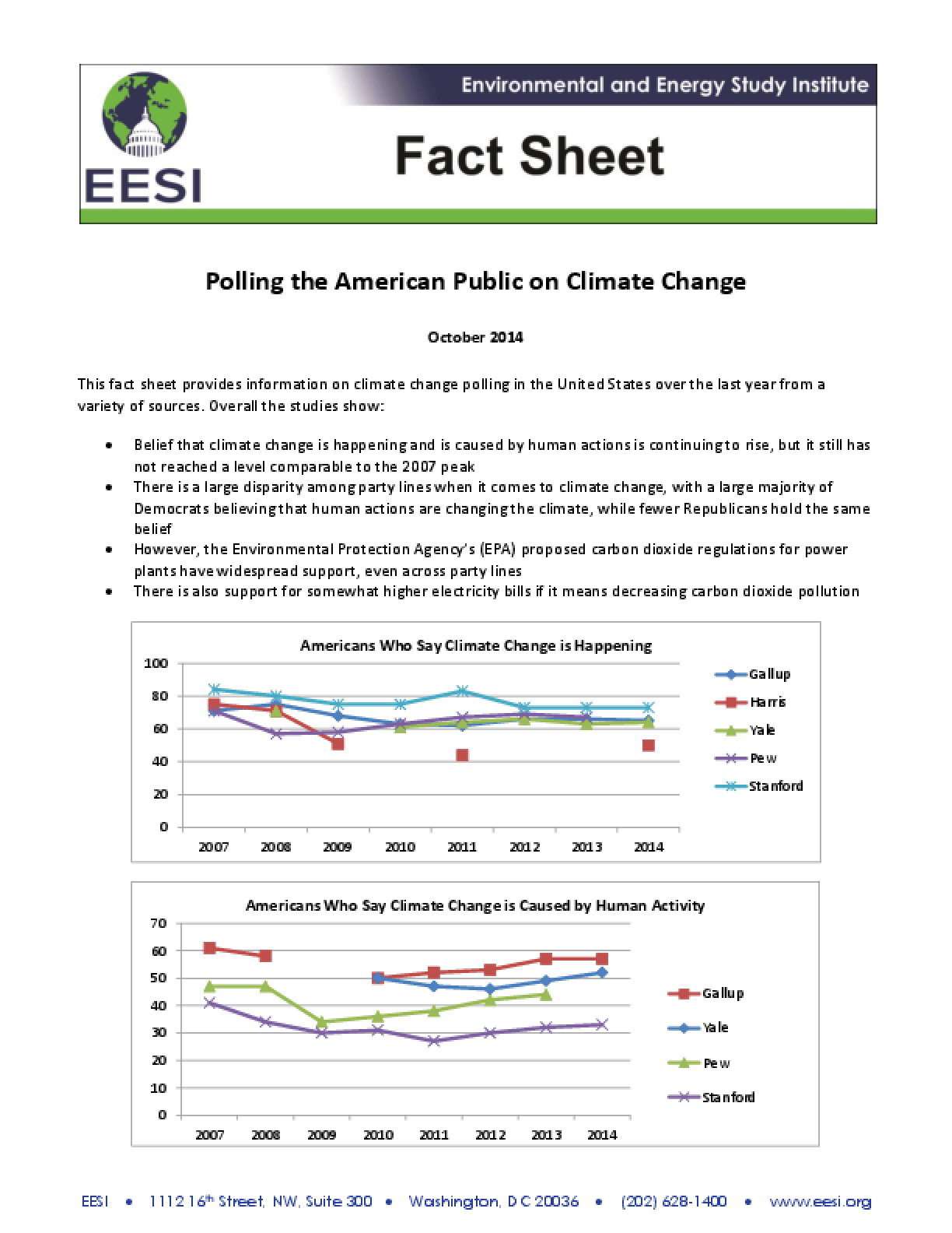 Fact Sheet: Polling the American Public on Climate Change (2014)