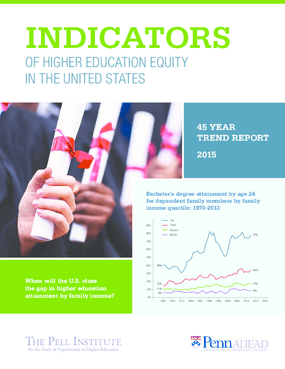 Indicators of Higher Education Equity in the United States: 45 Year Trend Report 2015