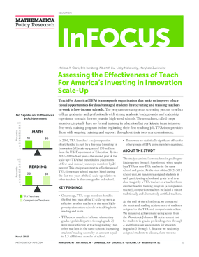 Assessing the Effectiveness of Teach For America's Investing in Innovation Scale-Up