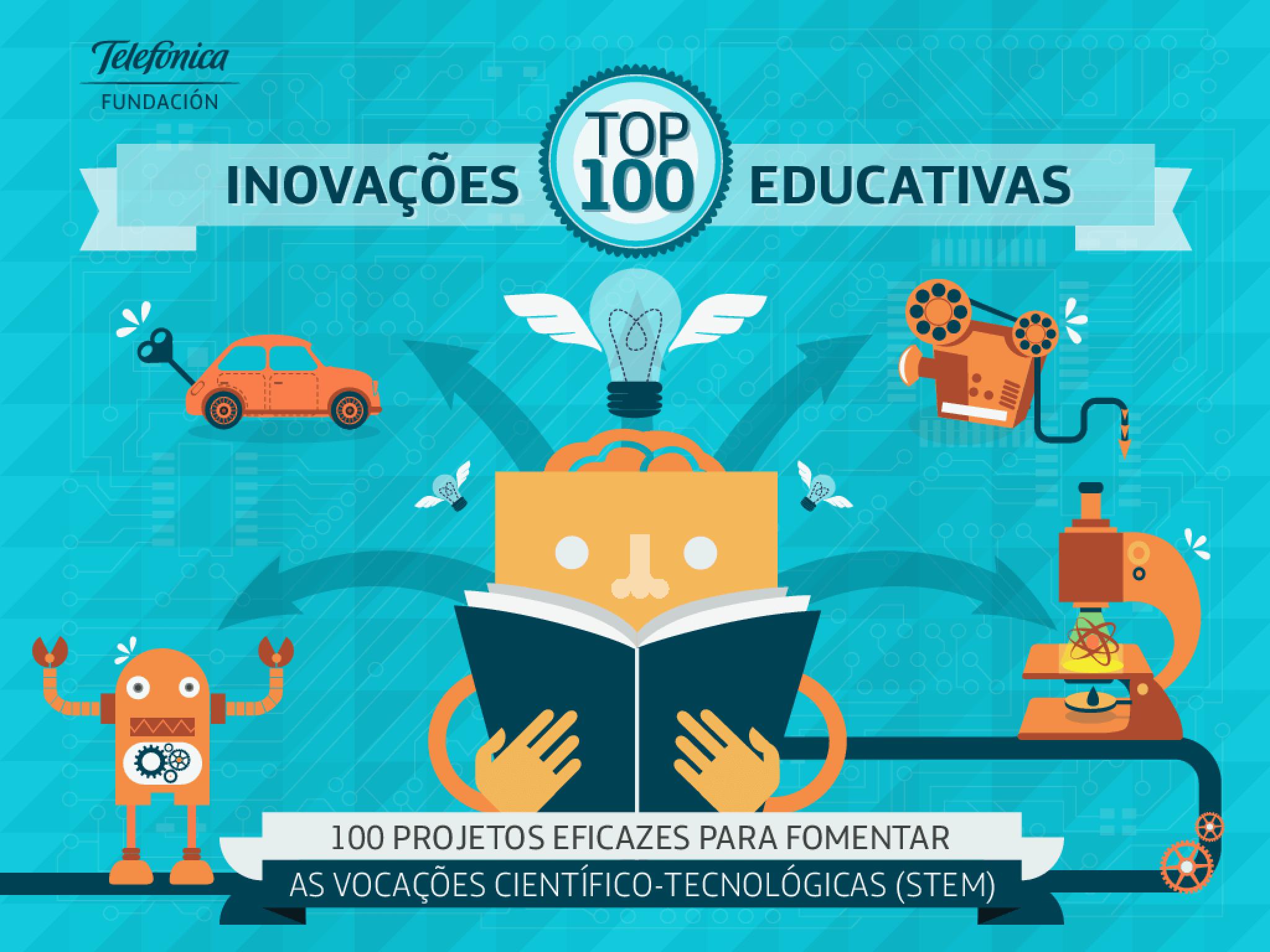 Top 100 invenções em comunicação