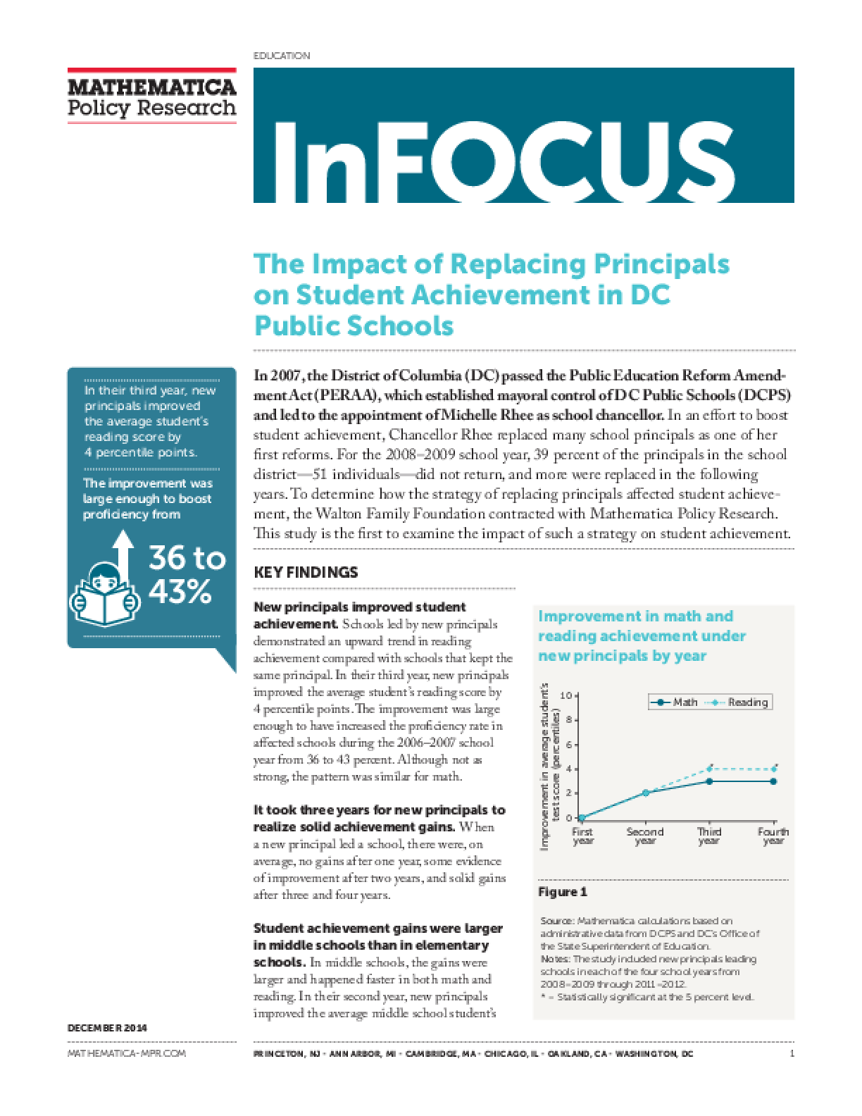 Impact of Replacing Principals on Student Achievement in DC Public Schools, The (Brief)