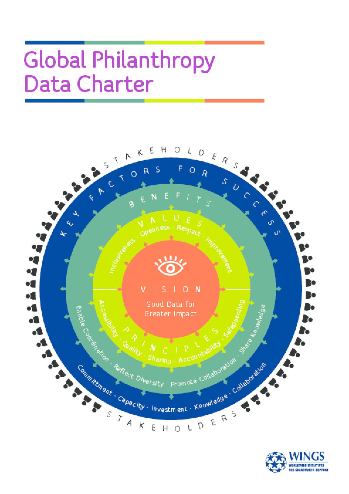 Global Philanthropy Data Charter