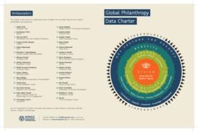 Global Philanthropy Data Charter Brochure