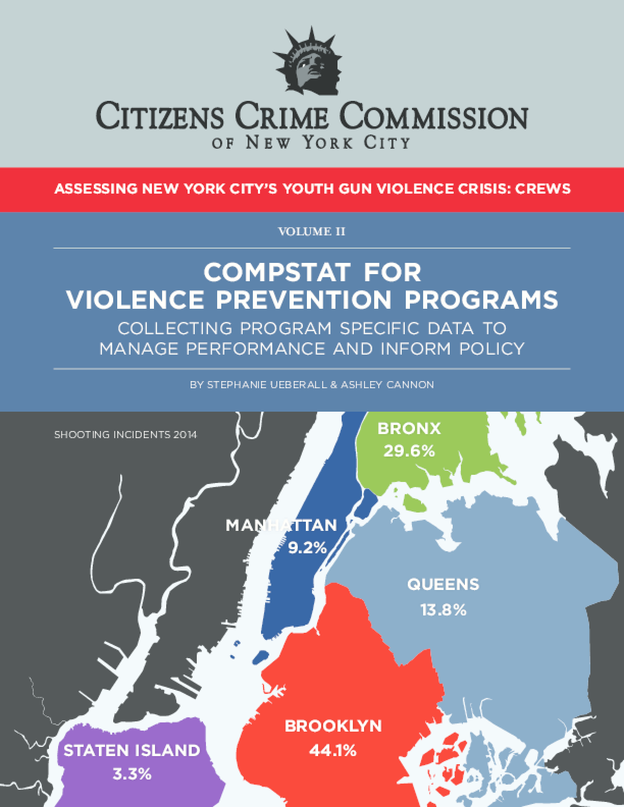Assessing New York City's Youth Gun Violence Crisis: Crews - Volume II - CompStat for Violence Prevention Programs: Collecting Program Specific Data to Manage Performance and Inform Policy