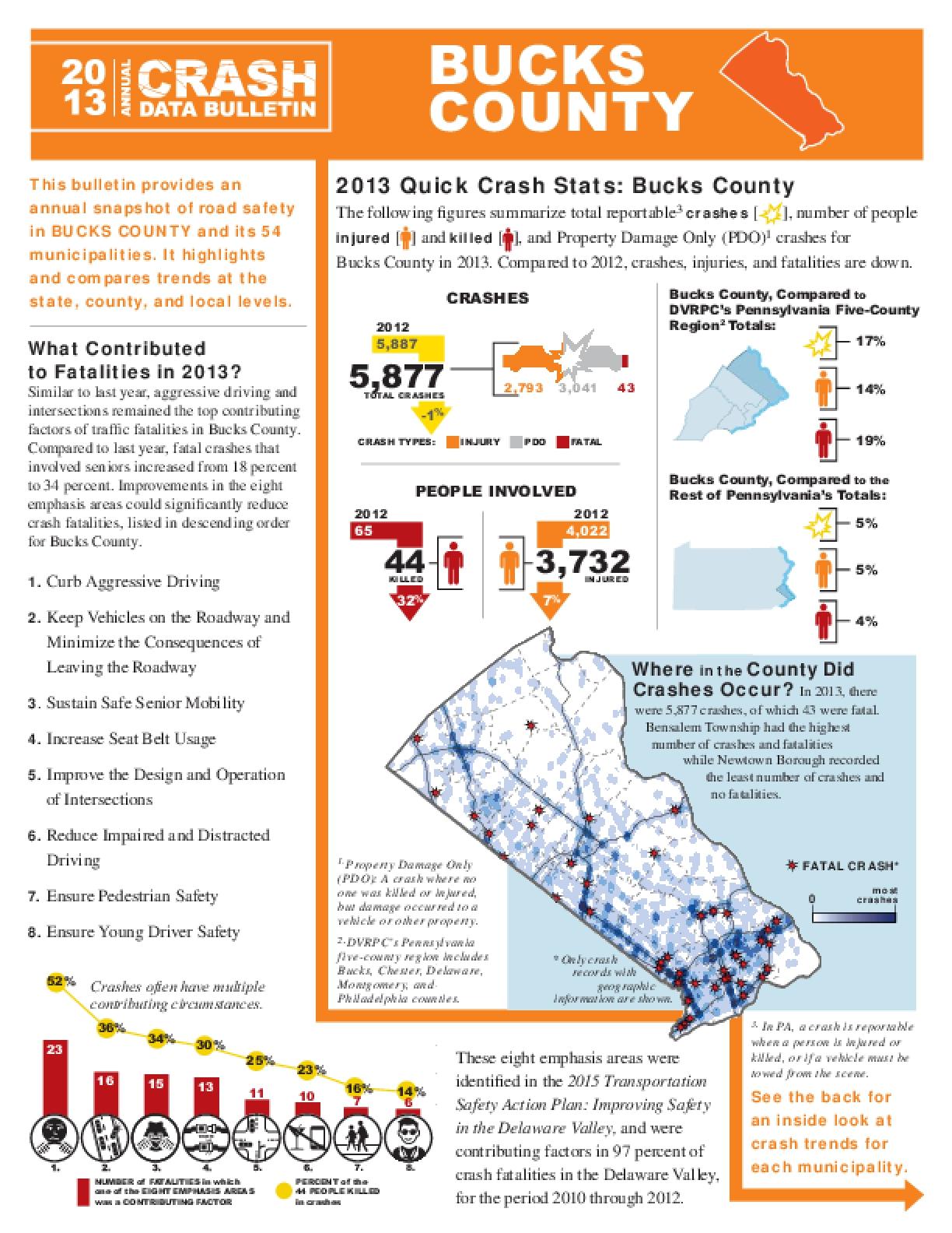 2013 Crash Data Bulletin - Bucks County