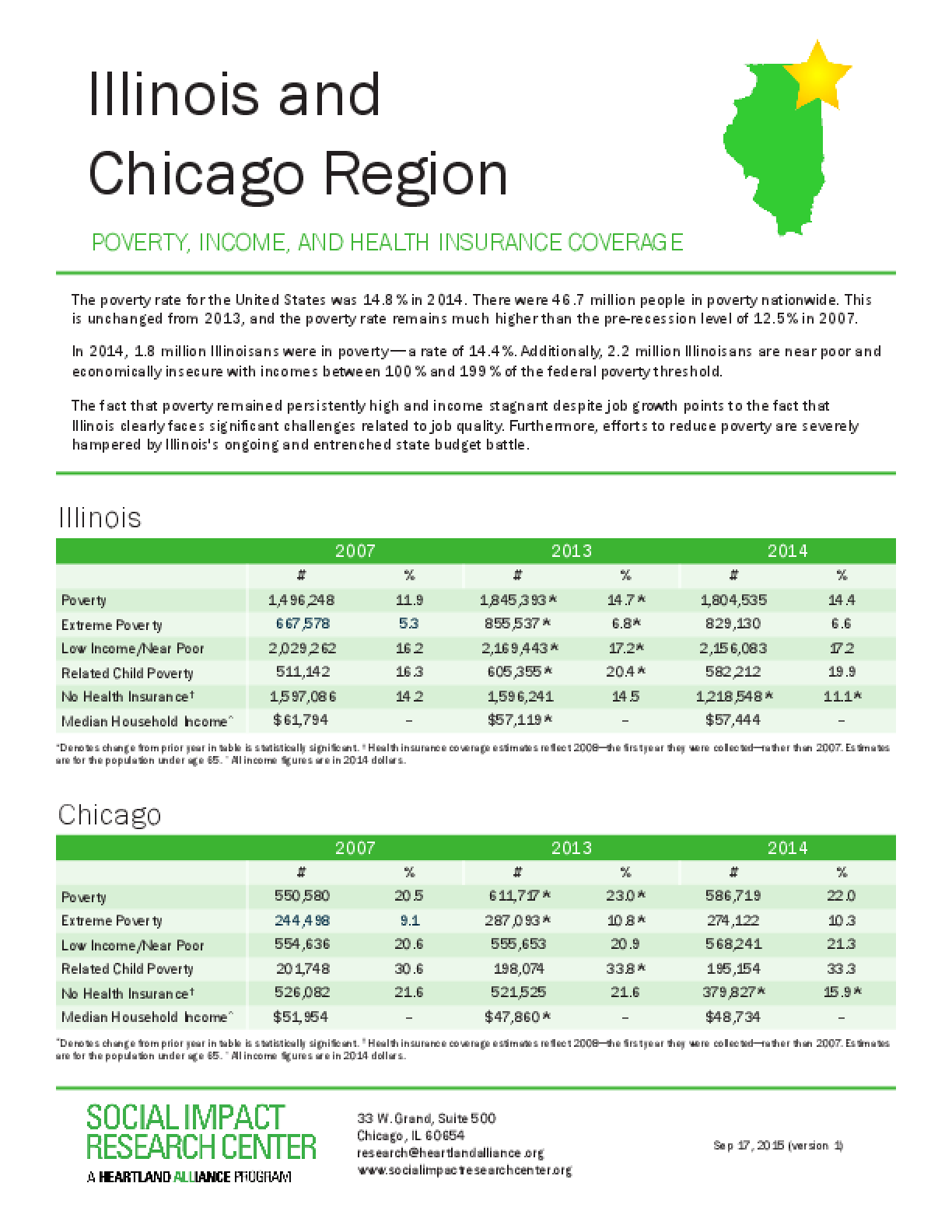 Fact Sheet: Poverty in Illinois and Chicago in 2014
