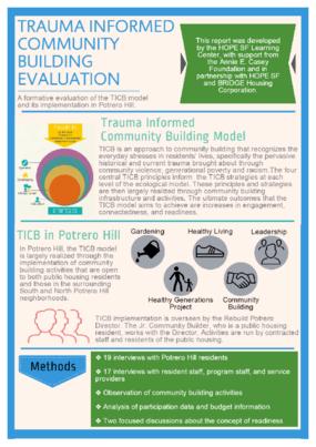 Trauma Informed Community Building Evaluation