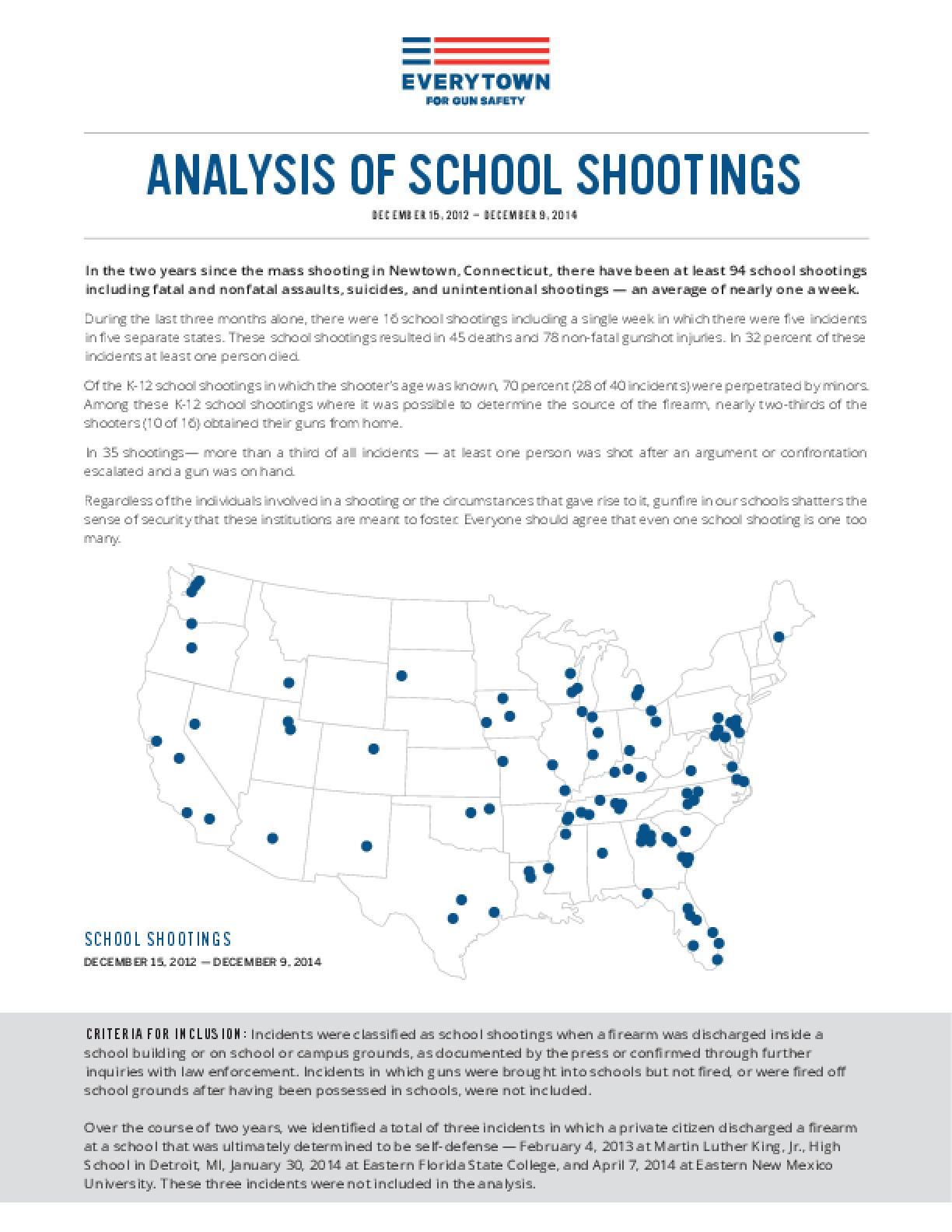 Analysis of School Shootings: December 15, 2012 - December 9, 2014