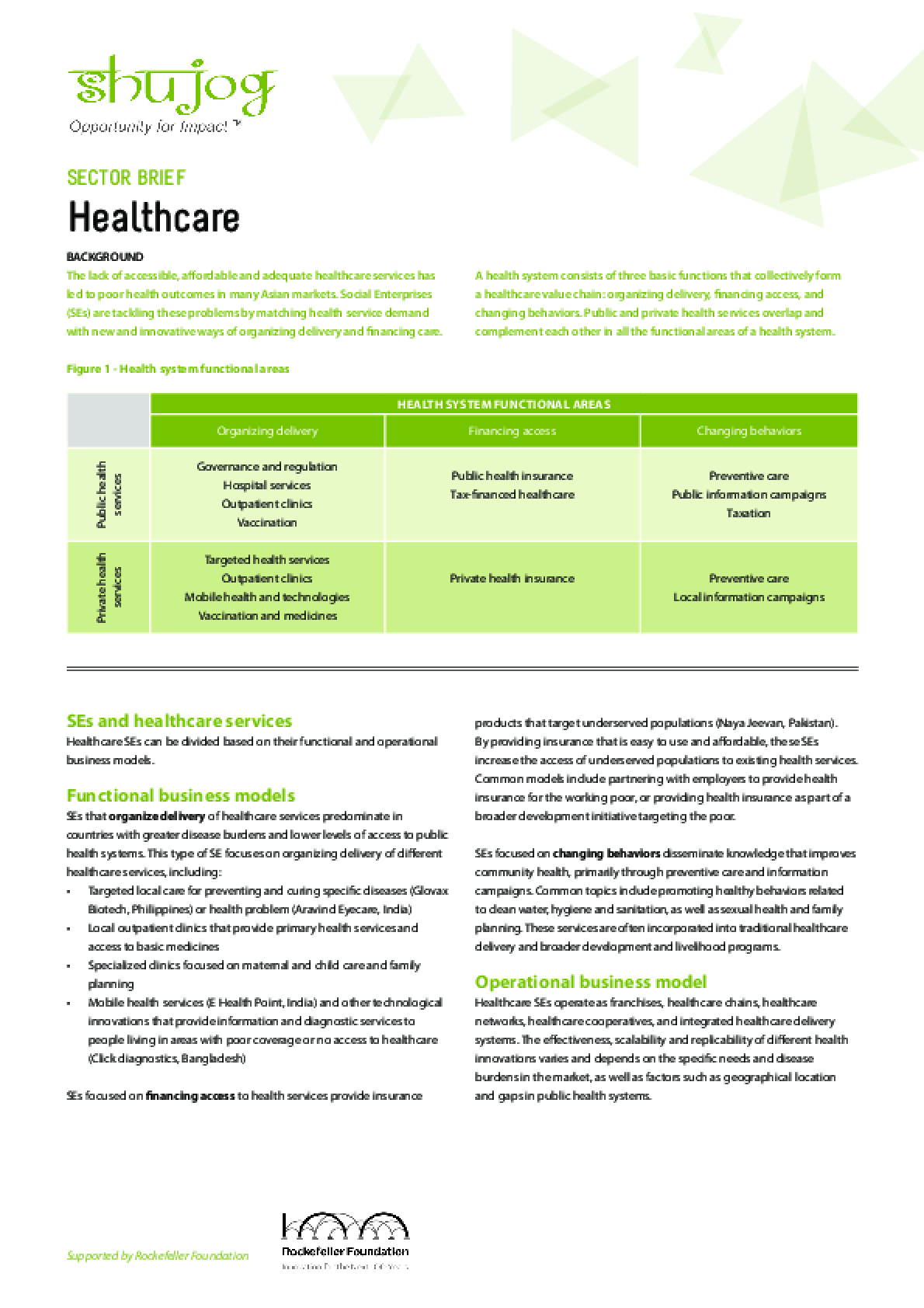 Health Sector Brief