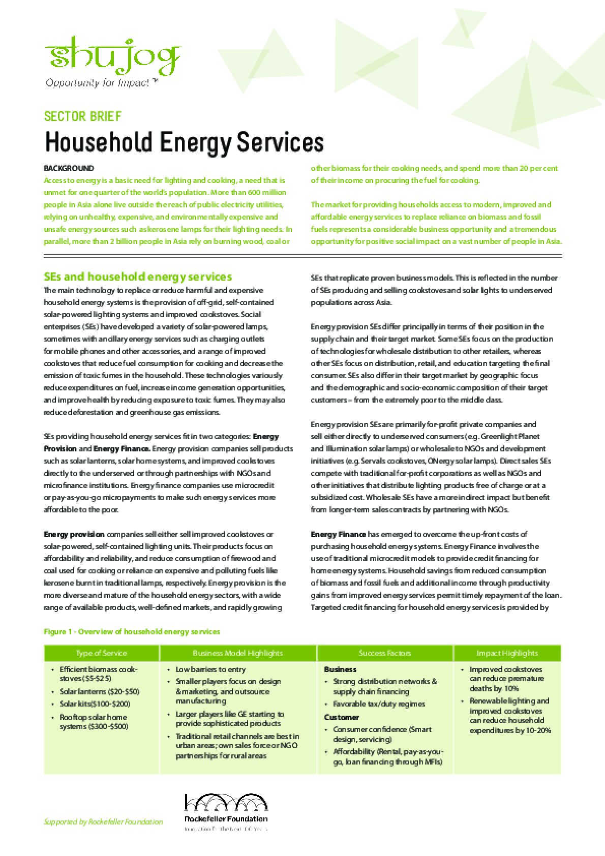 Household Energy Sector Brief