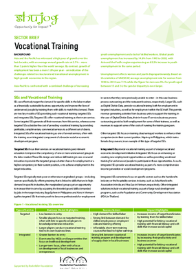 Vocational Training Sector Brief