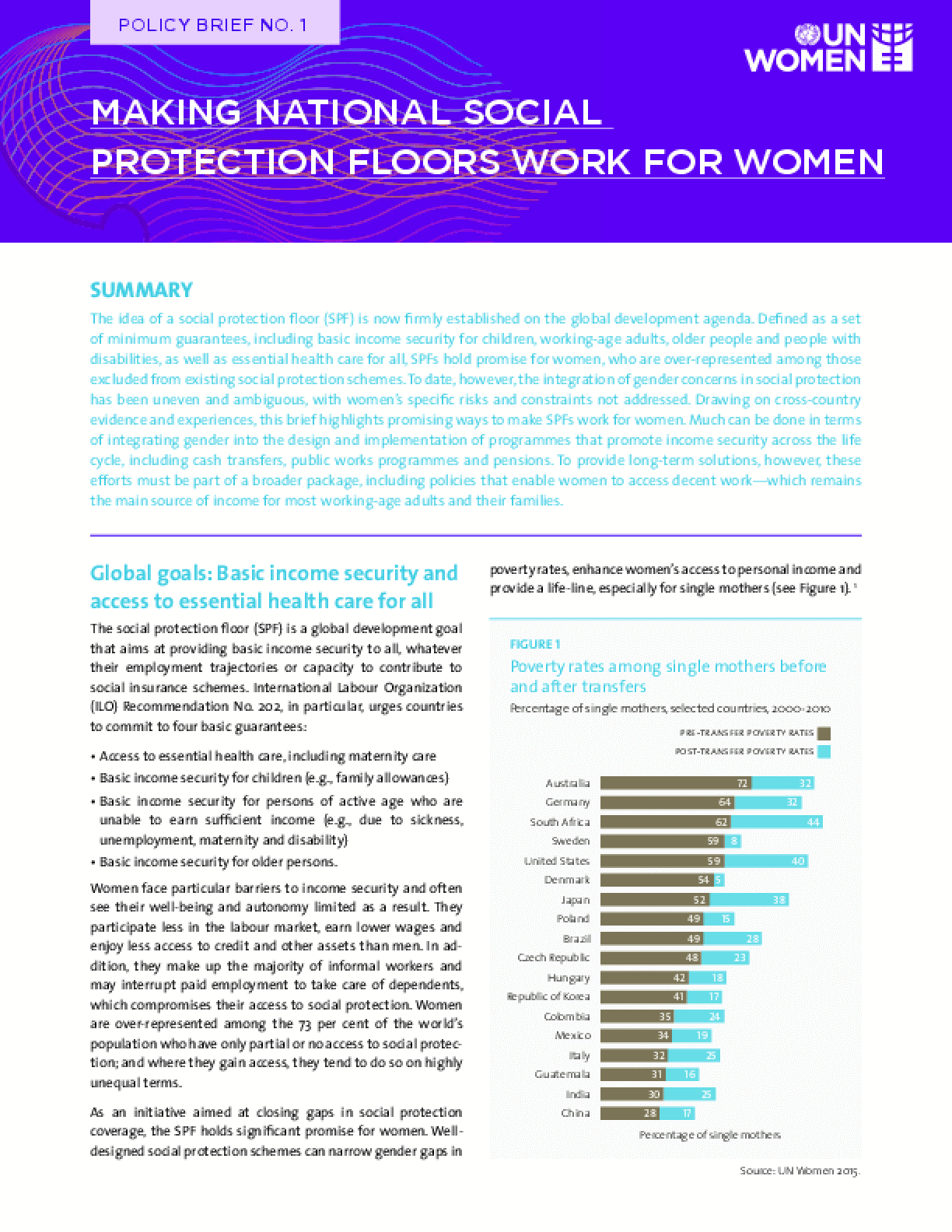 Making National Social Protection Floors Work for Women