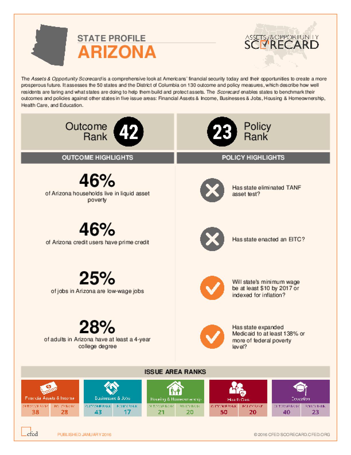 State Profile Arizona: Assets and Opportunity Scorecard