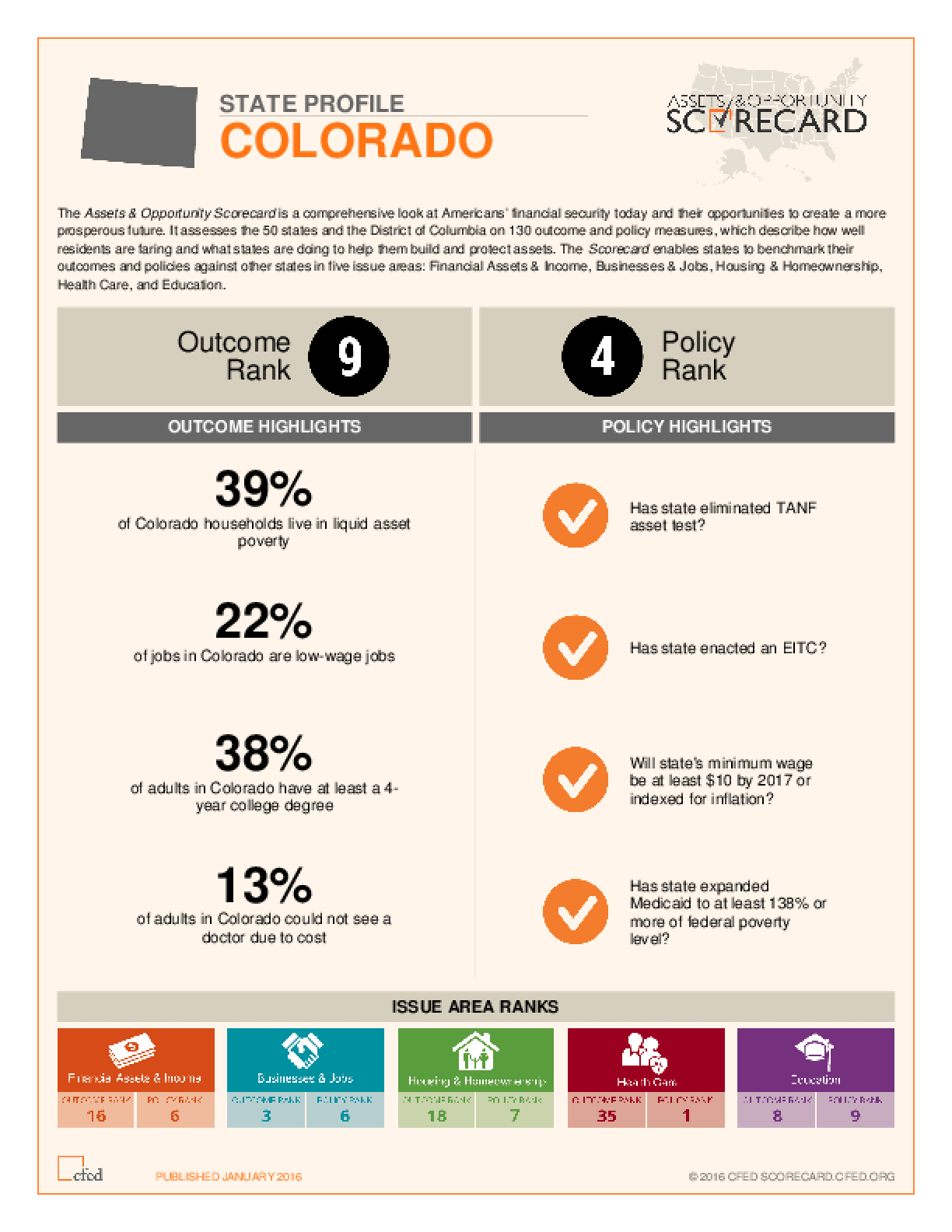 State Profile Colorado: Assets and Opportunity Scorecard