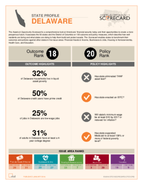 State Profile Delaware: Assets and Opportunity Scorecard