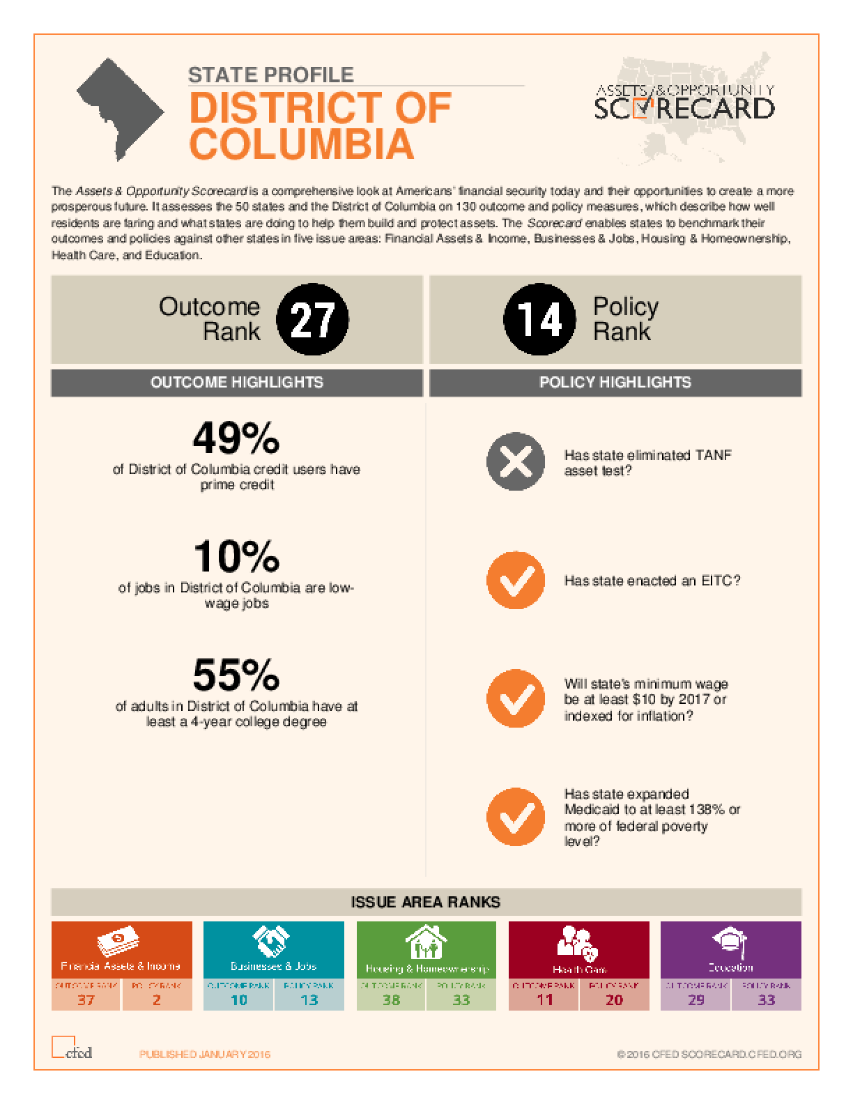 State Profile District of Columbia: Assets and Opportunity Scorecard