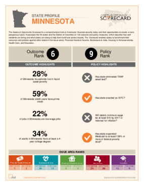 State Profile Minnesota: Assets and Opportunity Scorecard