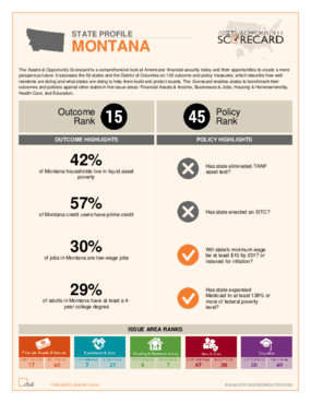 State Profile Montana: Assets and Opportunity Scorecard