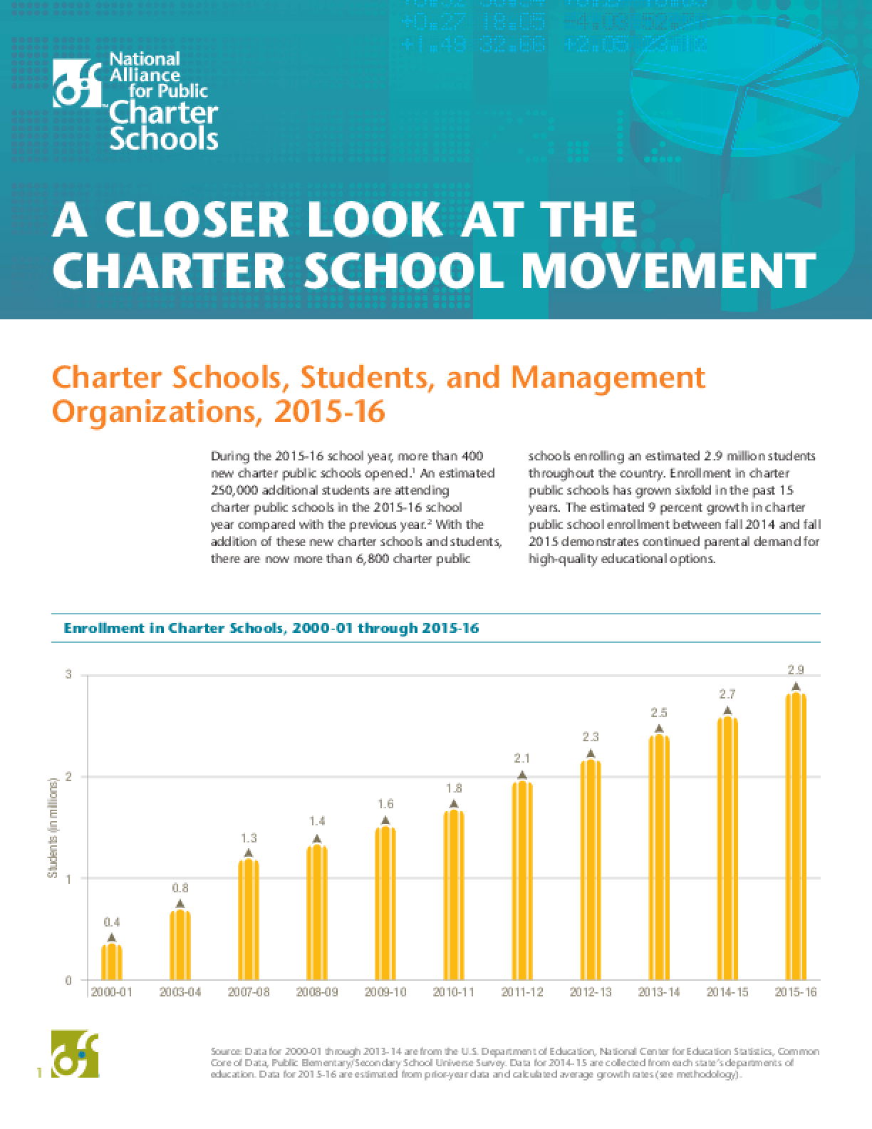 A Closer Look at the Charter School Movement: Charter Schools, Students, and Management Organizations, 2015-16