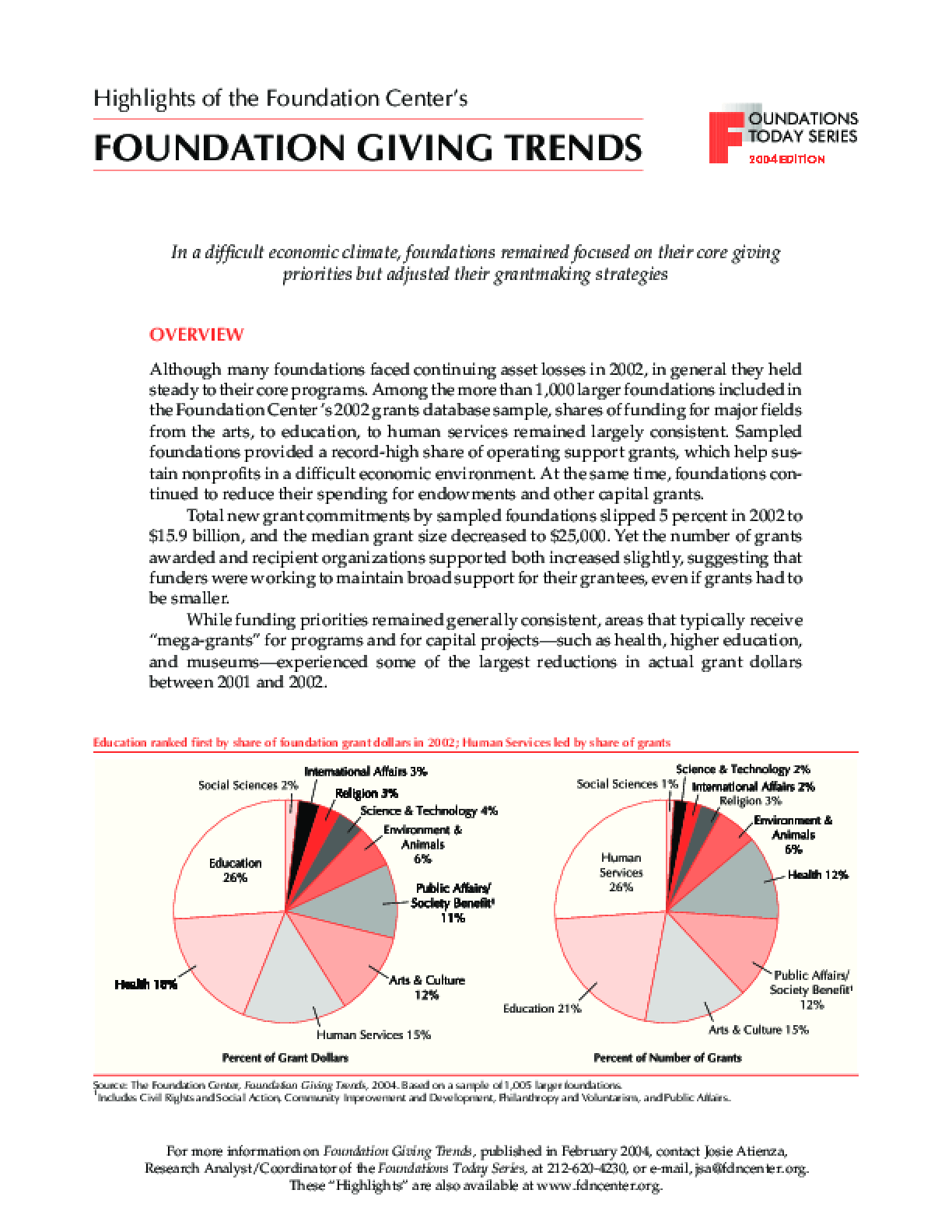 Highlights of the Foundation Center's Foundation Giving Trends - Foundations Today Series, 2004