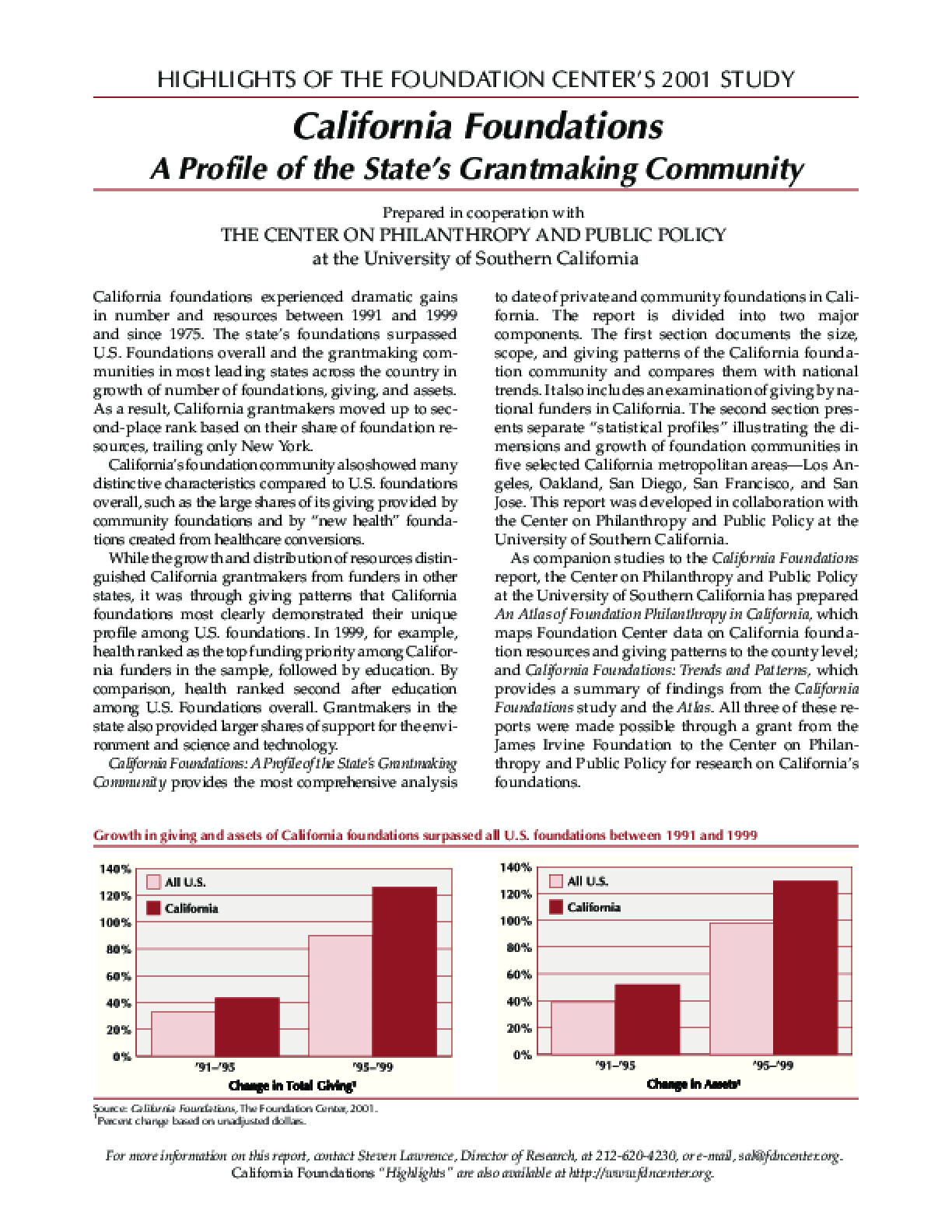 Highlights of the Foundation Center's 2001 Study: California Foundations - A Profile of the State's Grantmaking Community