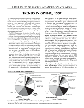 The Foundation Grants Index: Trends in Giving, 1997 (Highlights)