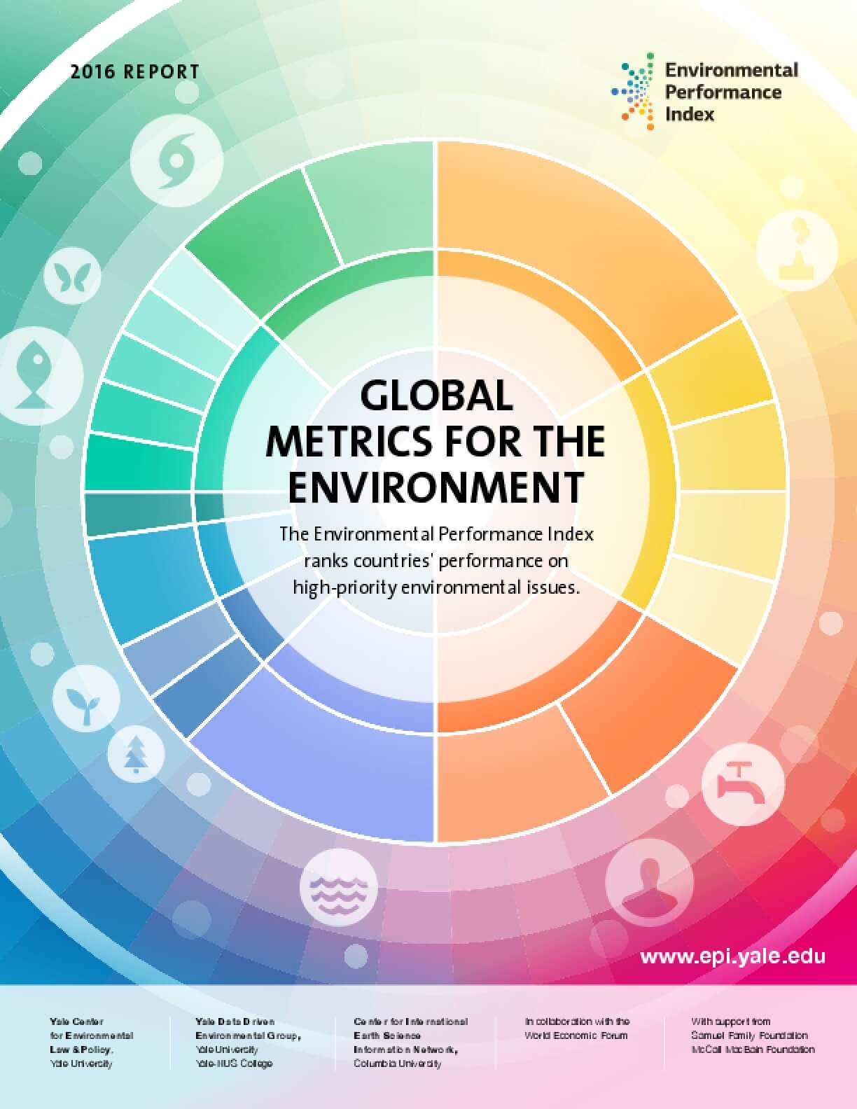 Global Metrics for the Environment