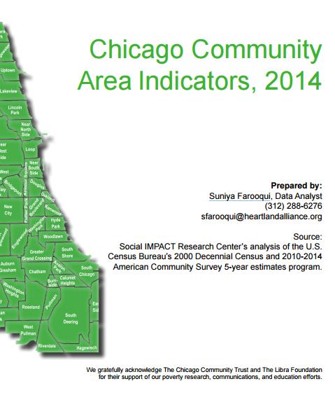 Chicago Neighborhood Indicators