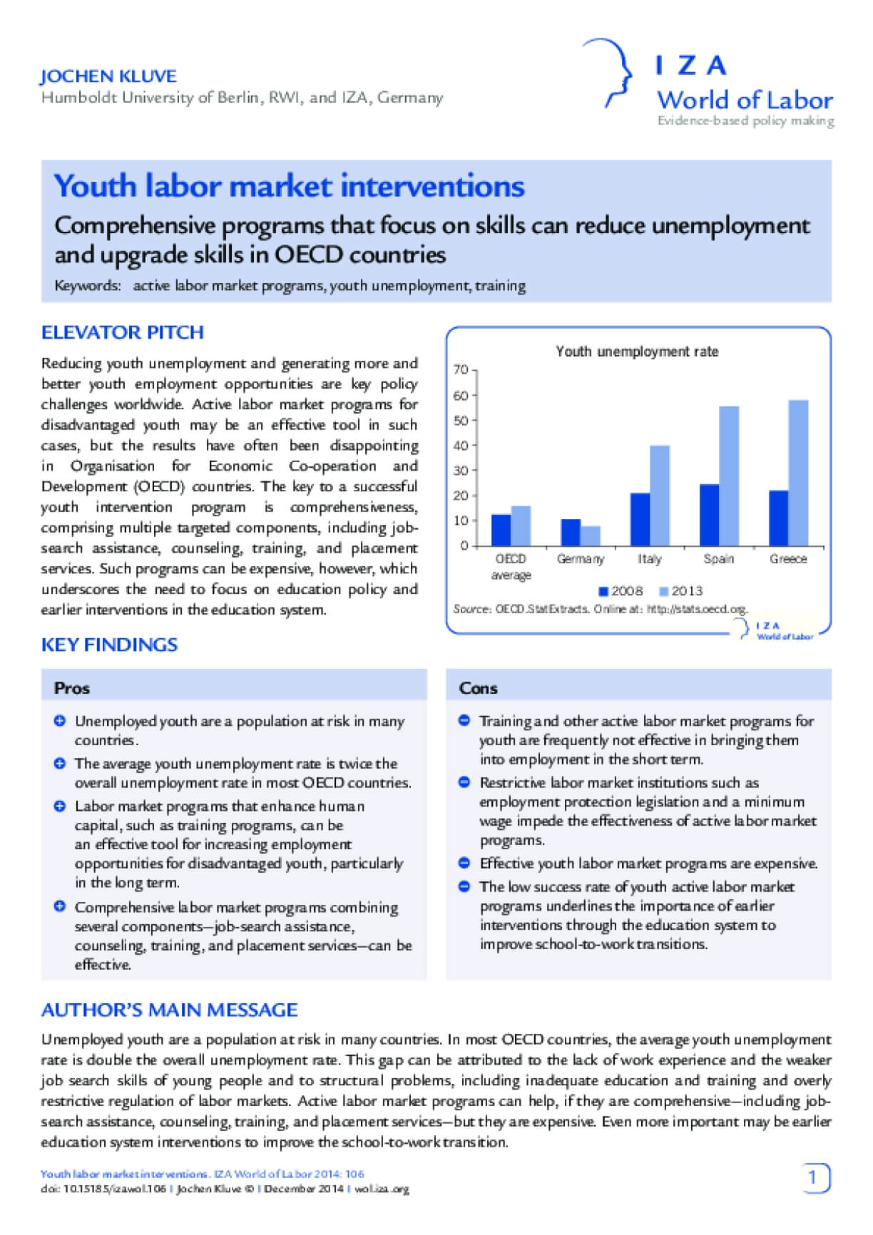 Youth Labor Market Interventions