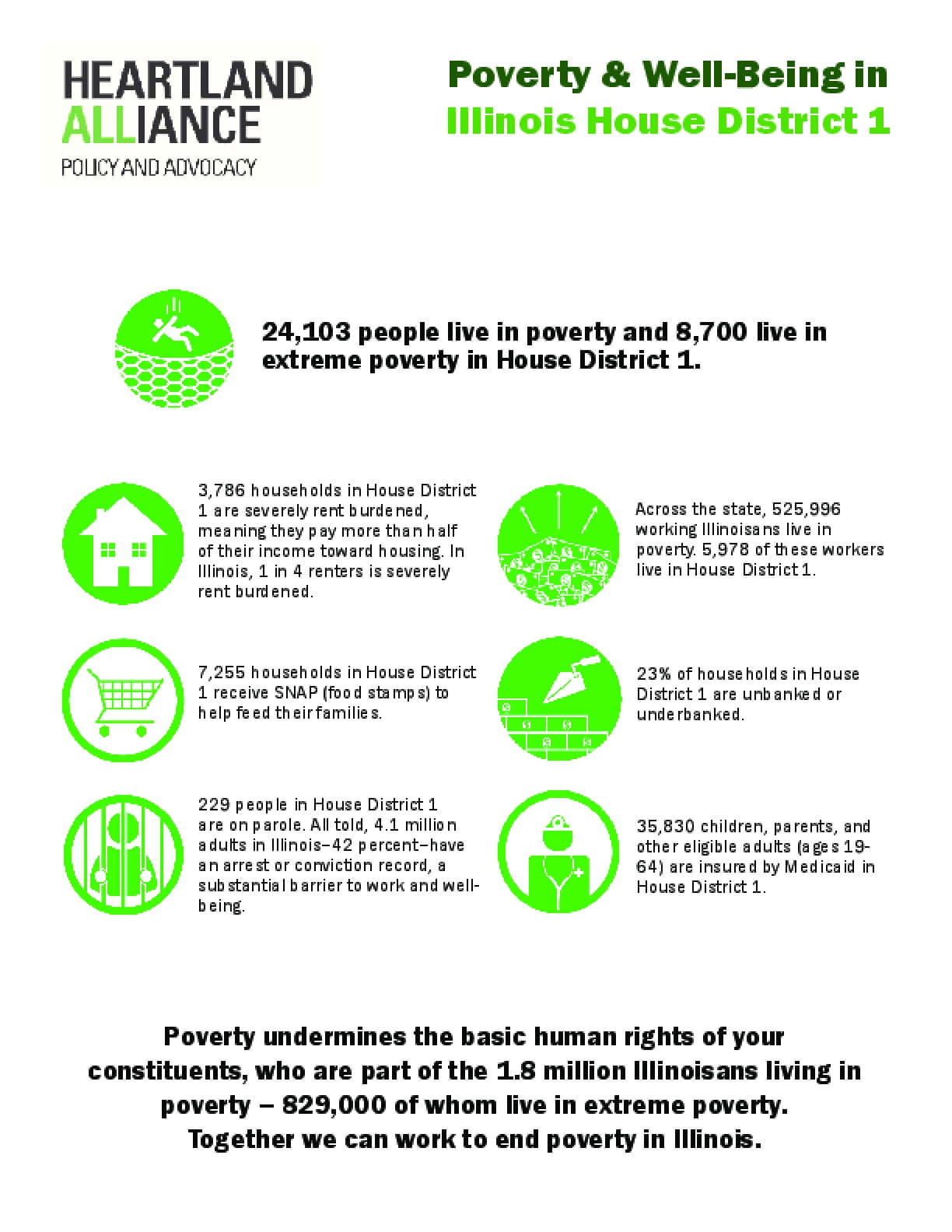Poverty Facts Sheets 2016: Illinois House and Senate Districts for 2016