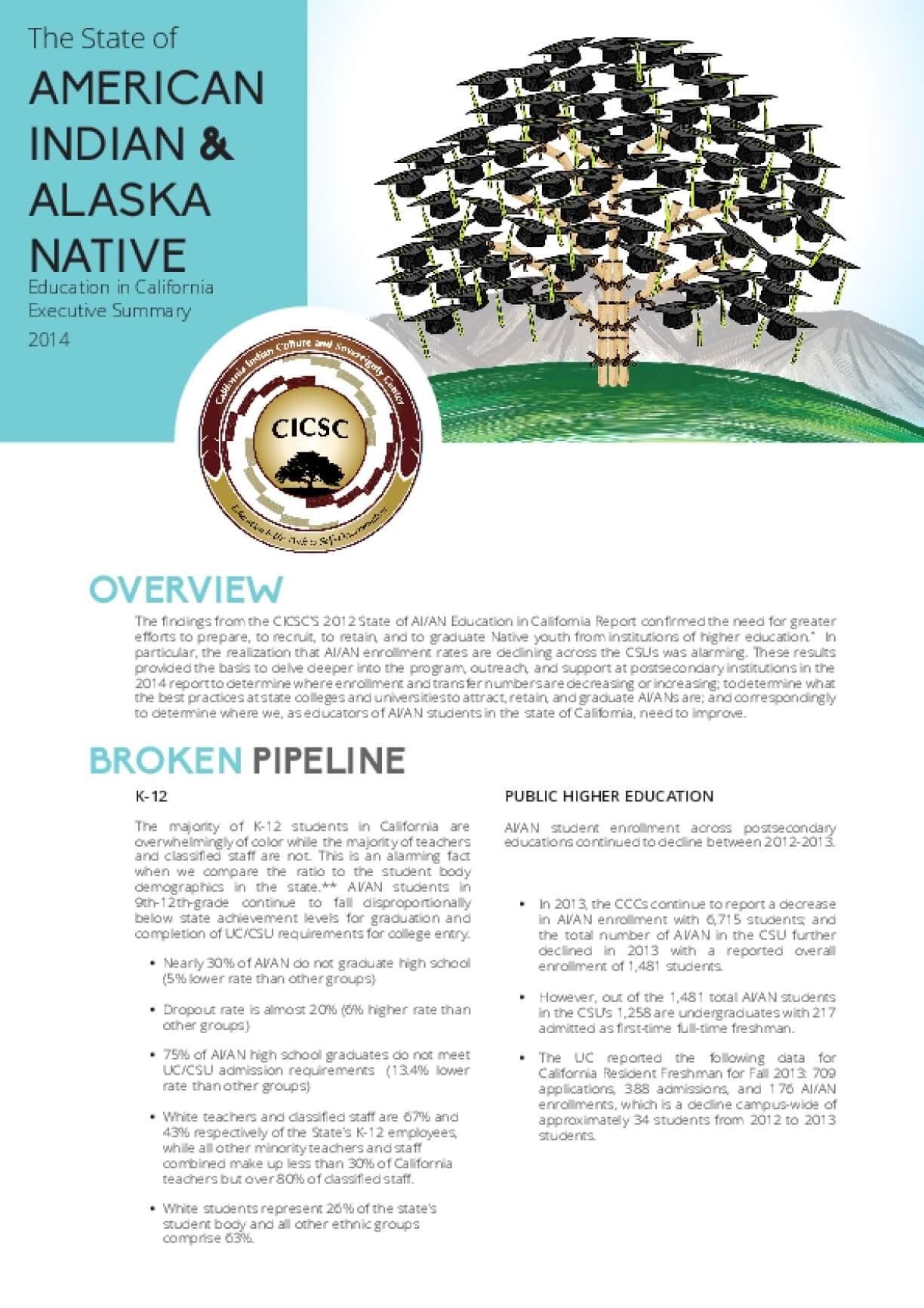The State of American Indian & Alaska Native Education in California, Executive Summary 2014