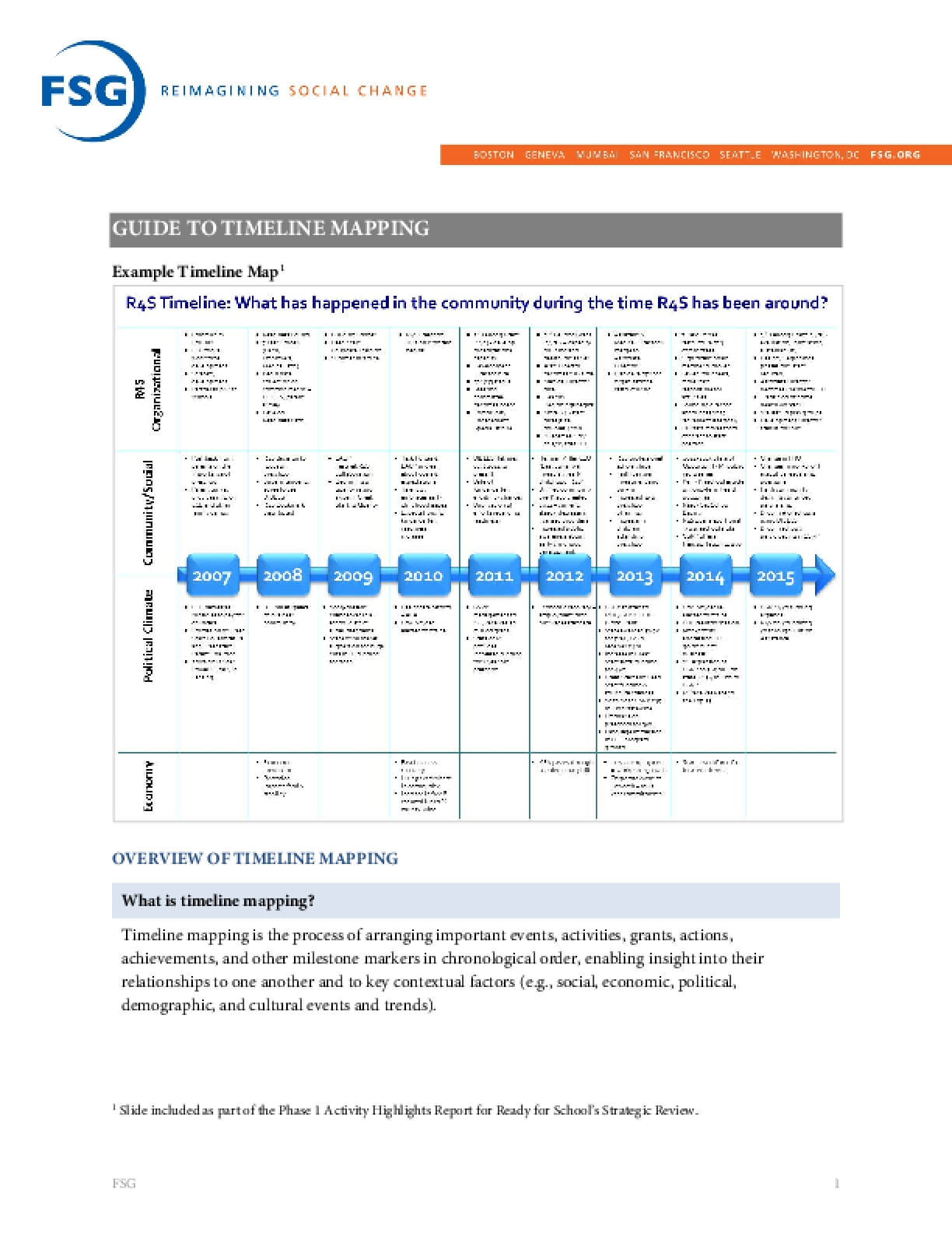Guide to Timeline Mapping